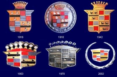 Эволюция эмблемы Cadillac