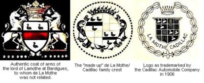 Слева Напрво: Оригинальный герб Лорда Ламоте из Бардижа, к которому де ла Моте не имел никакого отношения, Фальшивый герб де ла Моте, Первый логотип Cadillac 1906 года